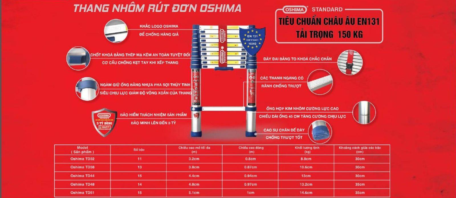 Những ưu điểm của chiếc thanh nhôm rút đơn Oshima